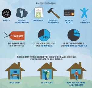 tiny-house-infographic